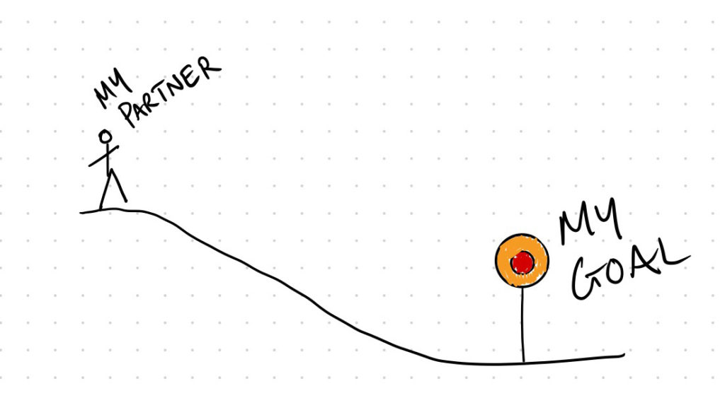 A stickman at the top of a hill with a target at the bottom
